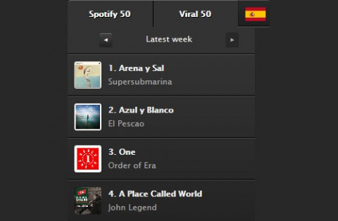spotify top viral